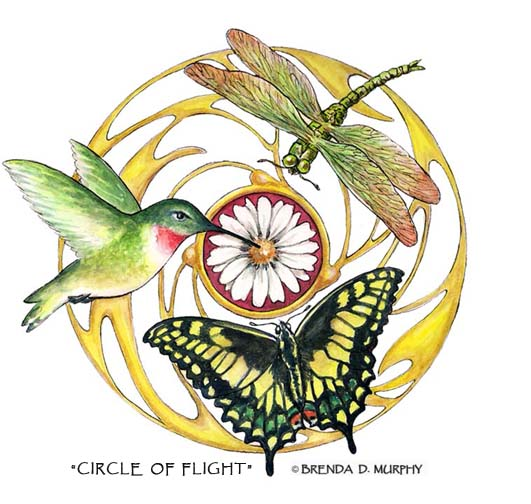Circle of Flight