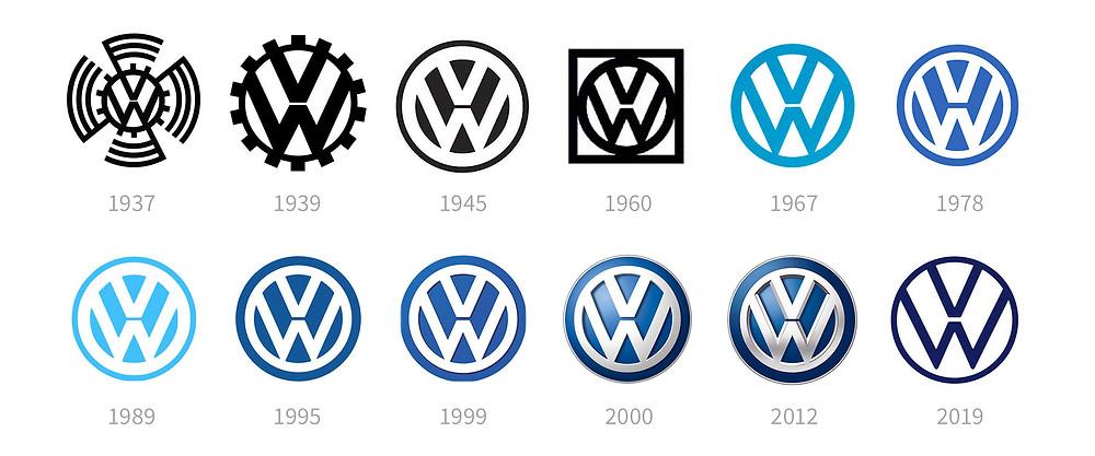 Volkswagen Logo History Design From 1937 to 2019 New Logo