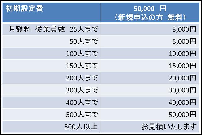 クリエタイムレコーダ料金表.png