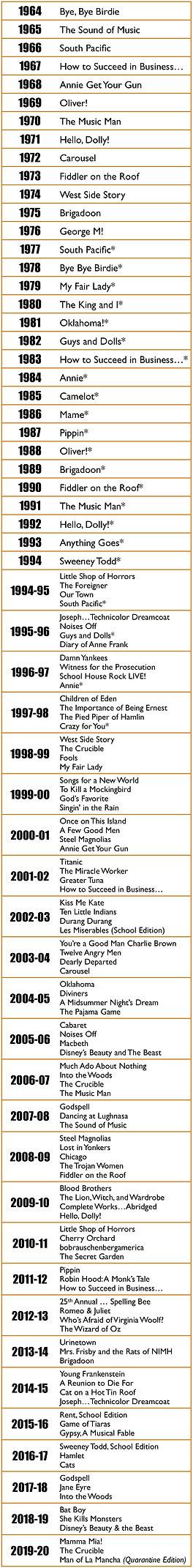 Every Single Show thru May 2020.jpg