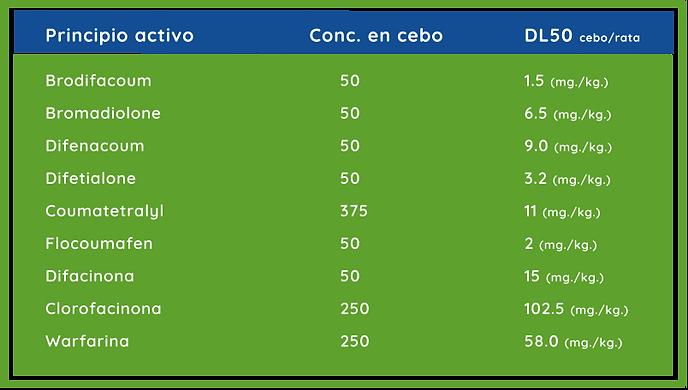 Gleba Ambiental - cuadro concentracion.p
