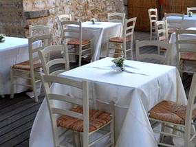 疫情期间纽约六成餐馆未得租金减免,如何在商业租约签署之初做到防患于未然?