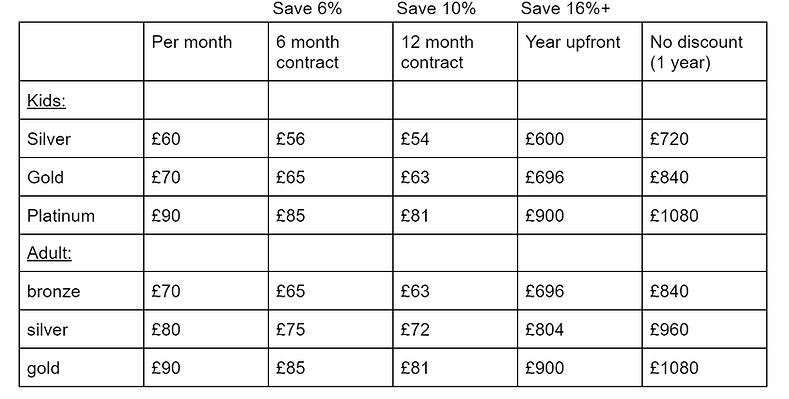 Membership prices.png