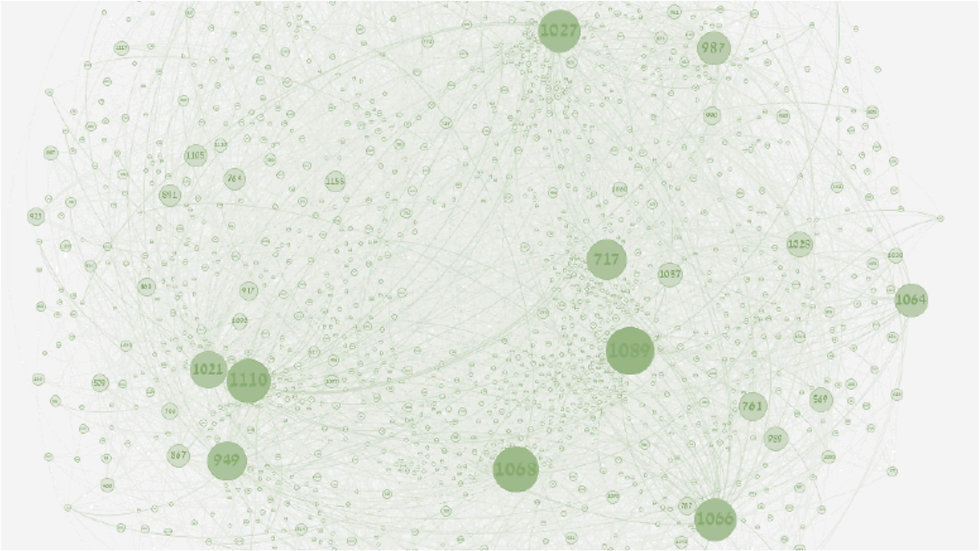 Infomation spread in compex networks