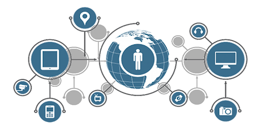 Nesnelerin İnterneti (IOT) Platformu – P