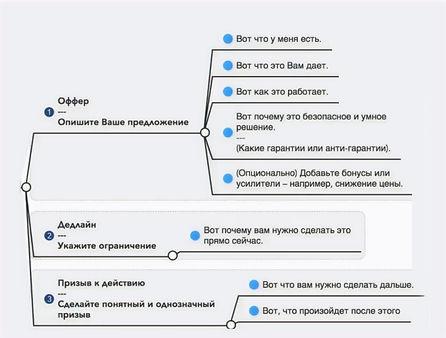 kak-napisat-prodayushchij-tekst_edited.j