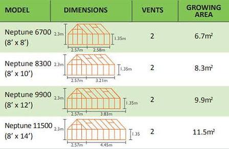 Neptune measurements.jpg