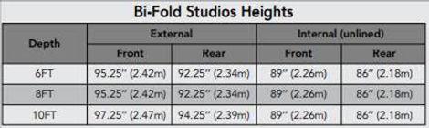 bi fold heights.jpg