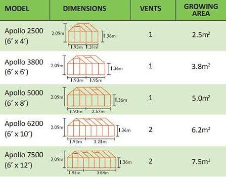 apollo measurements.jpg