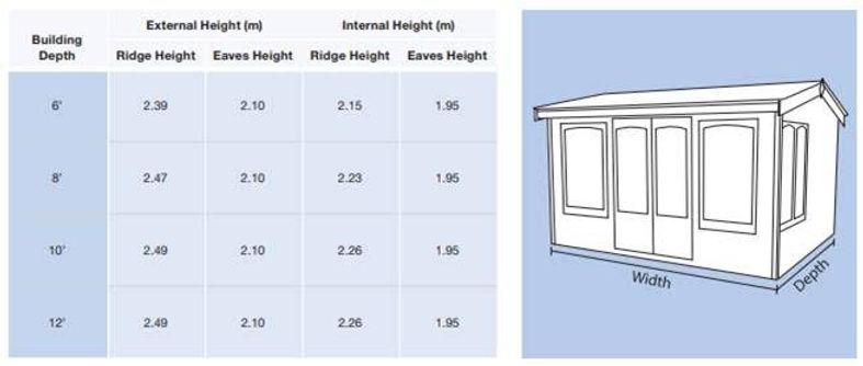astwood measurements.jpg
