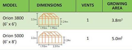 Orion measurements.jpg