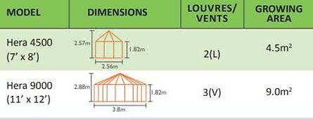 Hera measurements.jpg