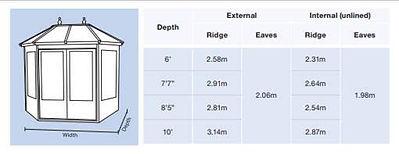 Gazebo eaves and ridge height.jpg