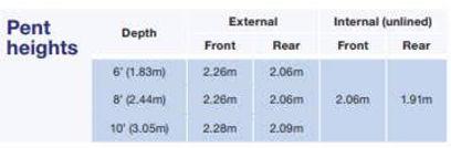 pent heights.jpg