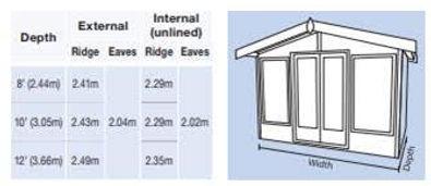 newland apex eaves heights.jpg