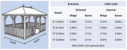 Hanbury hipped heights.jpg