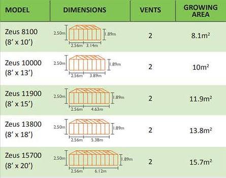 ZEUS measurements.jpg
