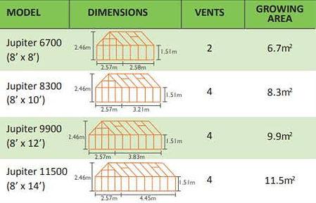 Jupiter measurements.jpg