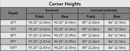 corner heights.jpg