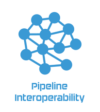Testing and evaluating pipeline interoperability between different HPC clusters in Switzerland using container technologies.