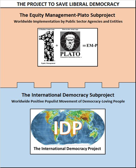 """This schematic shows the two parts of """"The Project to Save Liberal Democracy: """"The Equity Management Plato Subproject"""" and """"The International Democracy Project."""""""