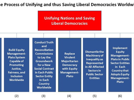 EM-P and the Process of Unifying and thus Saving Liberal Democracies Worldwide