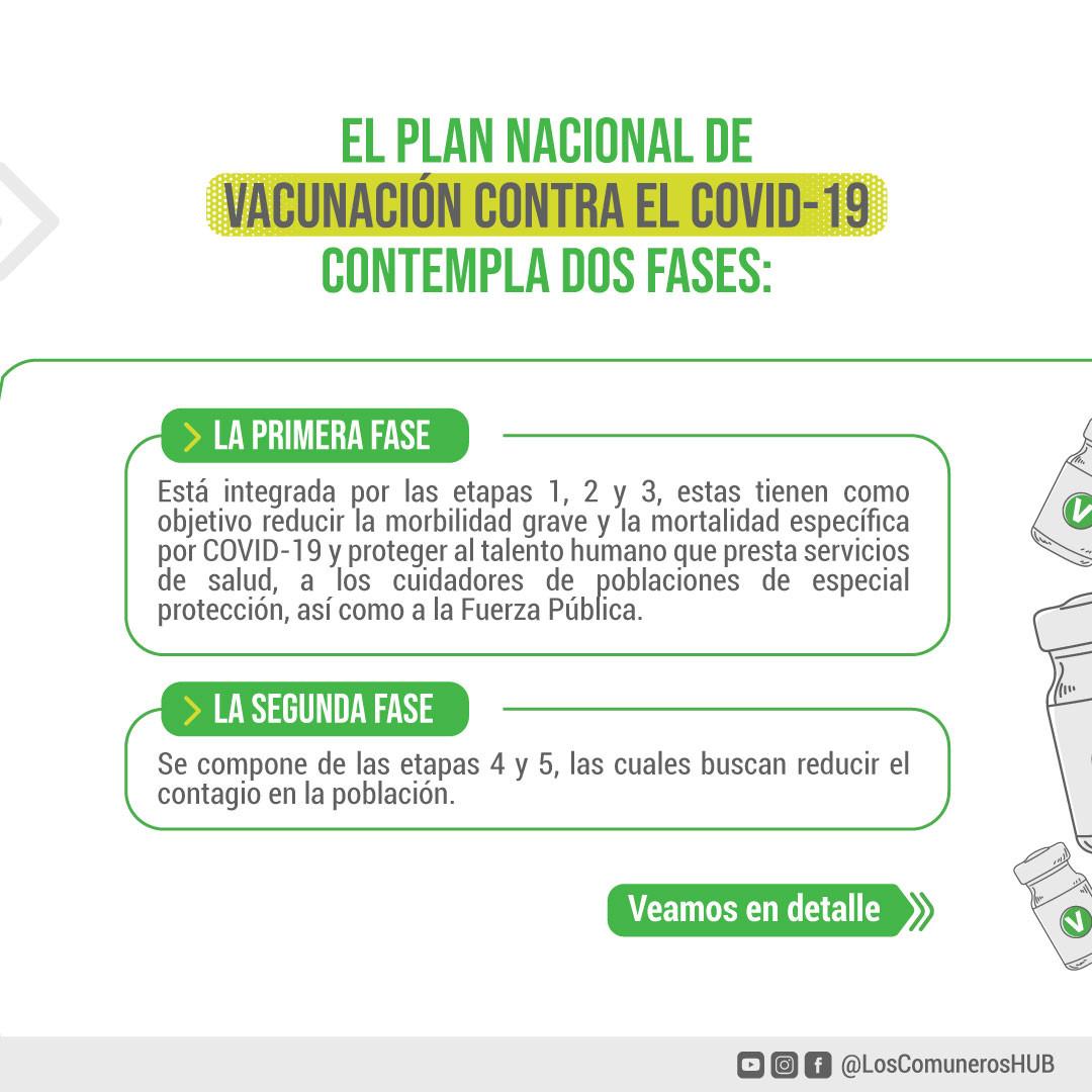 Fases-de-vacunación_Final2.jpg