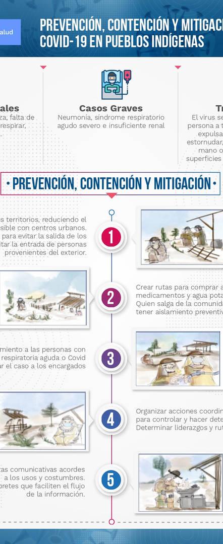Prevención en los pueblos indígenas