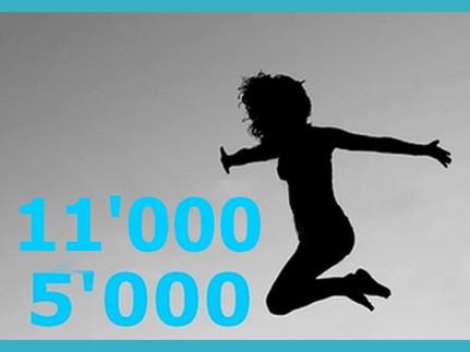 145 11'000 visites