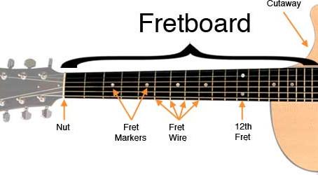3 Tips voor het stemmen van je gitaar