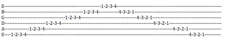 gitaar tabs.png