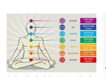 La médecine spirituelle pour soigner les toc