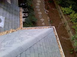 Gutter Cleaning Buford