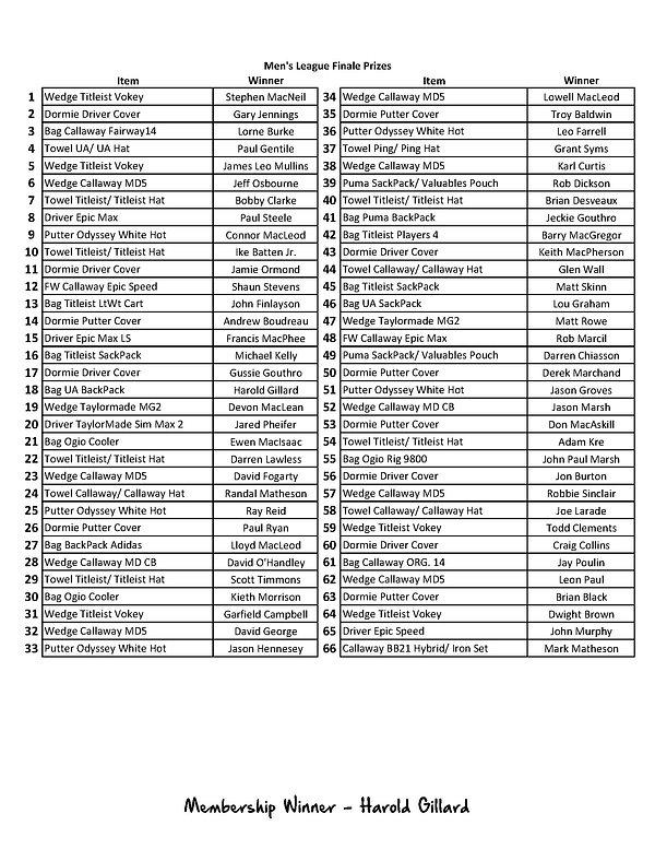 2021 Final Prizes Winners.jpg