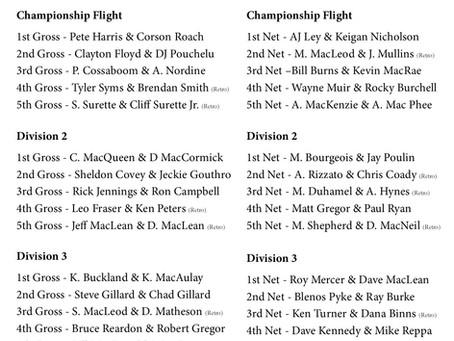 Barrington & Bradley Win CB 4- Ball Championship in Playoff