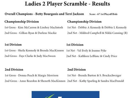 Betty Bourgeois & Terri Jackson win the Lynk Ladies 2 Player Scramble