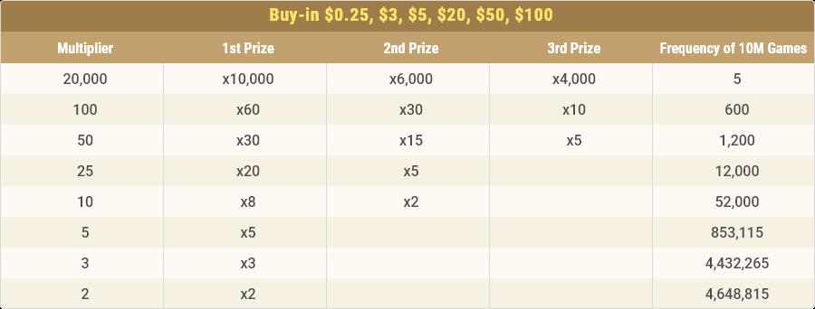 Buy-in 025.png