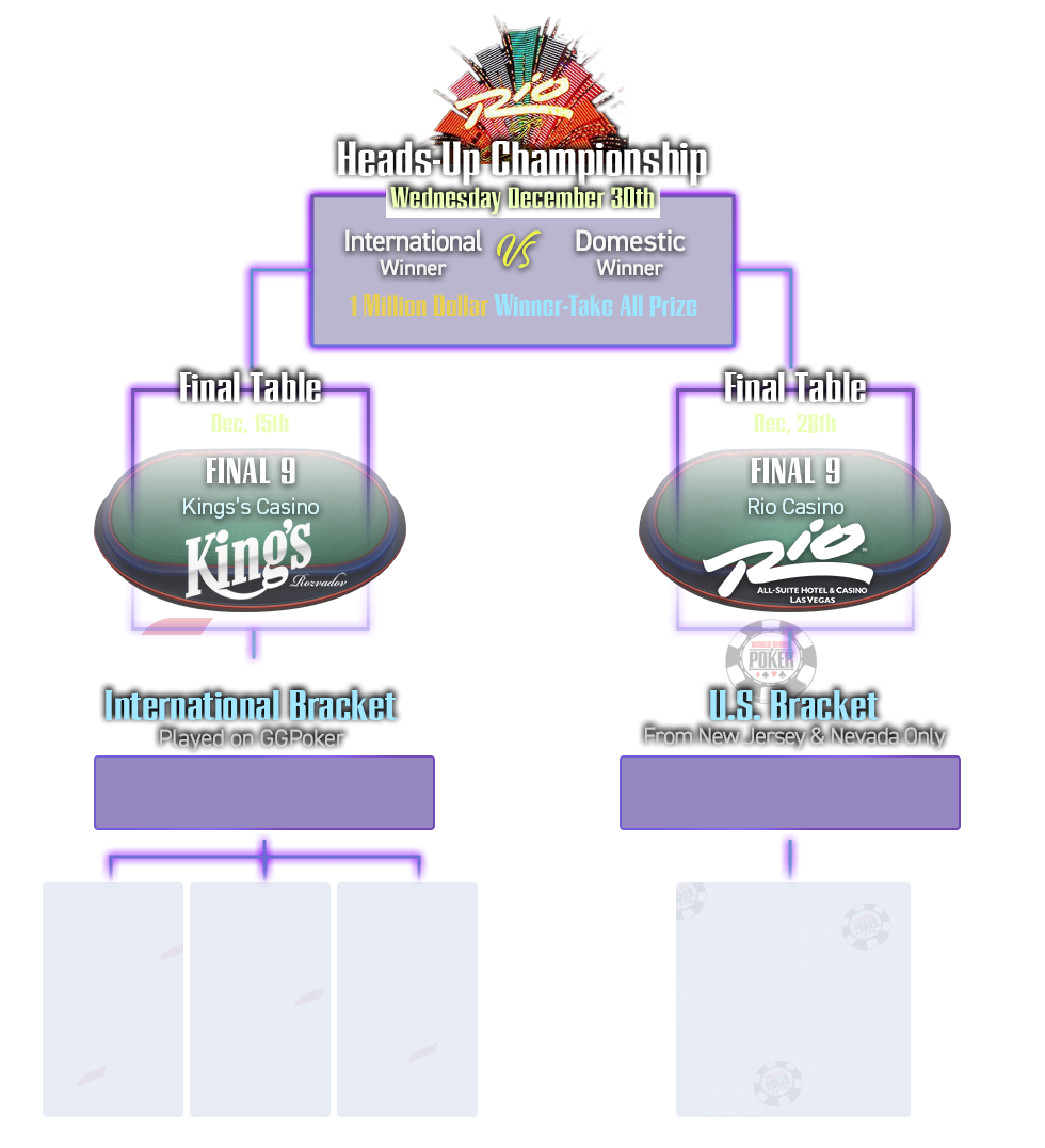 schedule_WSOP_MainEvent.png