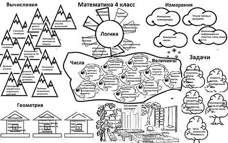 karta_matematiki_4.jpg