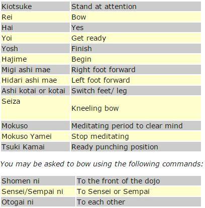 karate terminology