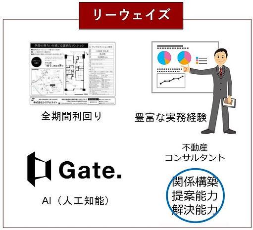 20200220 1棟購入不動産投資初心者向けセミナー(不動産投資基礎編).jp