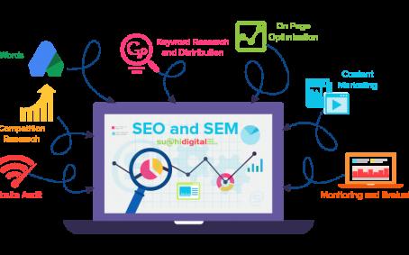 Kako biti prvi na Google tražilici? Kombinirajući SEM i SEO!