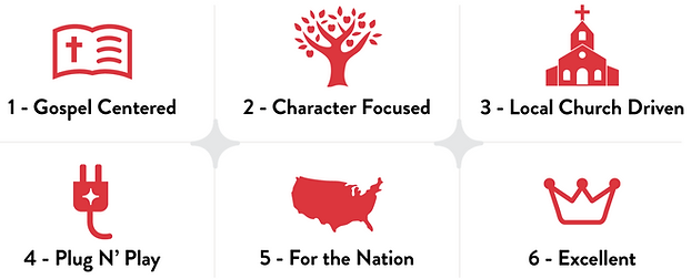 The LifeWise Pledge web.png