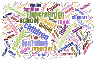 word cloud covid.png