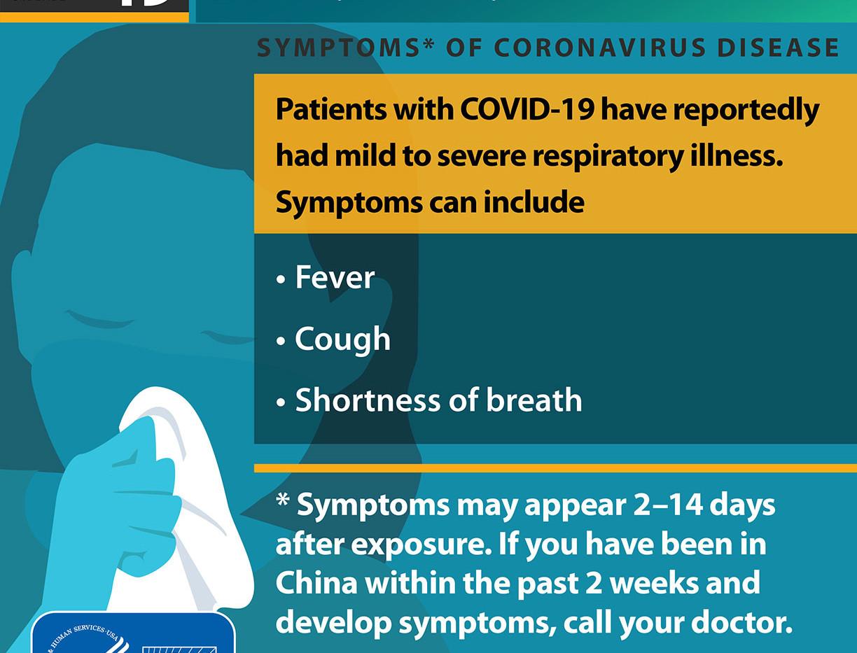 CDC Symptoms.jpg