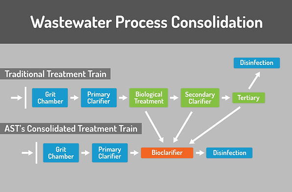 AST-Wastewater-Graphic-V1.1.jpg