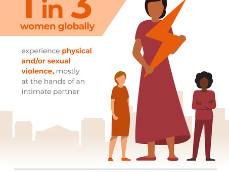 1 in 3 women globally experience violence, says WHO