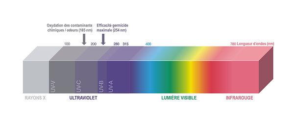 Lumiere_UV-FR-01.jpg