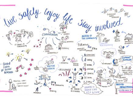 SENIOR FRIENDLY COMMUNITIES Live safely, enjoy life, stay involved
