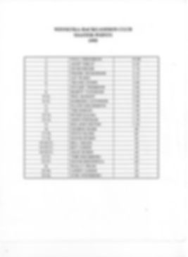 WBC Results - 1995.jpeg